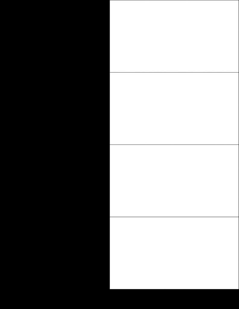 4x1 - lentelė