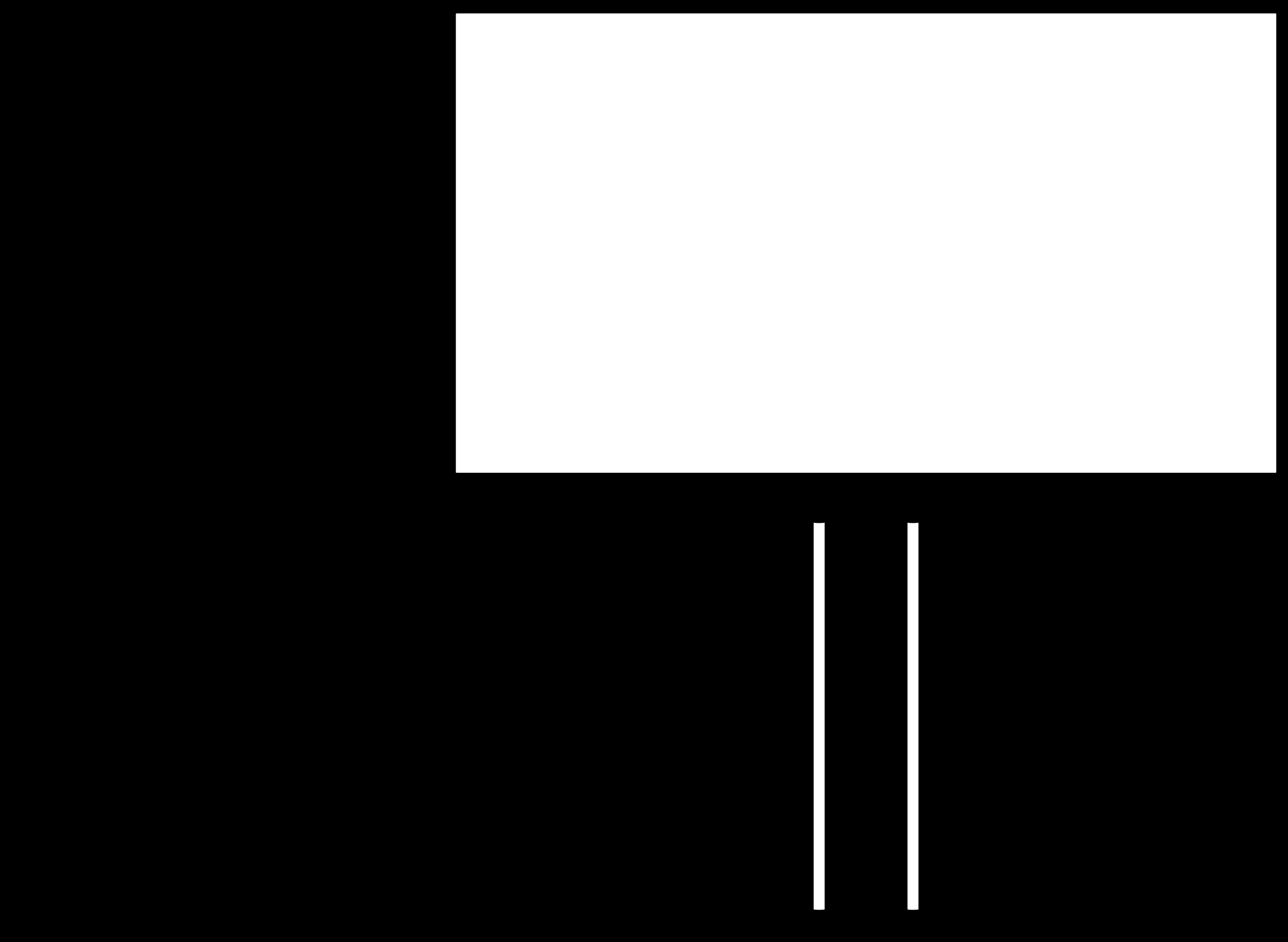 75 inch - lentelė